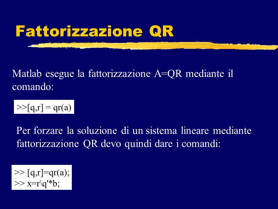 Fattorizzazione QR Matlab esegue la fattorizzazione A=QR mediante il comando: >>[q,r] = qr(a)